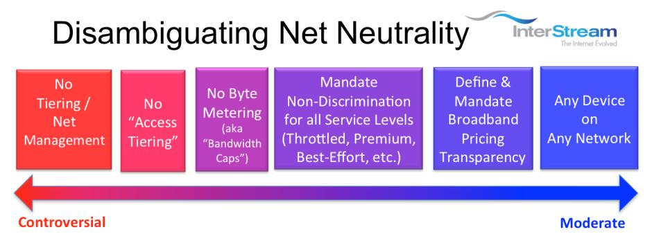 Die verschiedenen Dimensionen von Netzneutralität.
